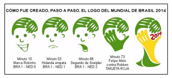 Logo del mundial brasil 2014